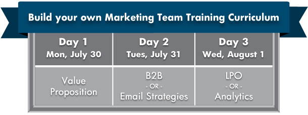 2012 Marketing Team Training Week - Baltimore Schedule